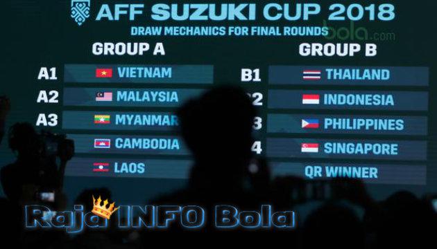Sistem Baru Piala AFF
